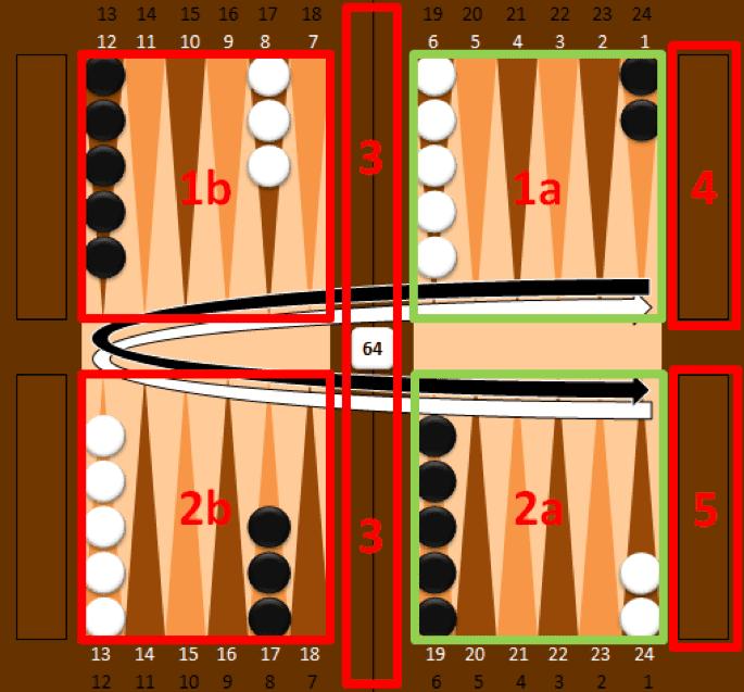 Backgammon - hracia doska - obrázok 2