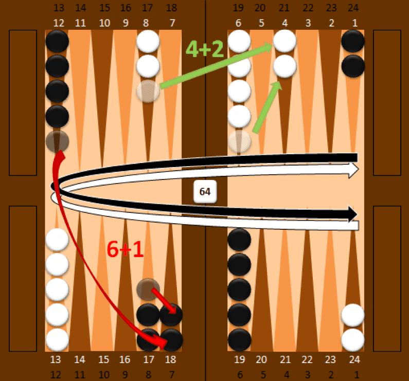 Backgammon - hracia doska - poloha 4