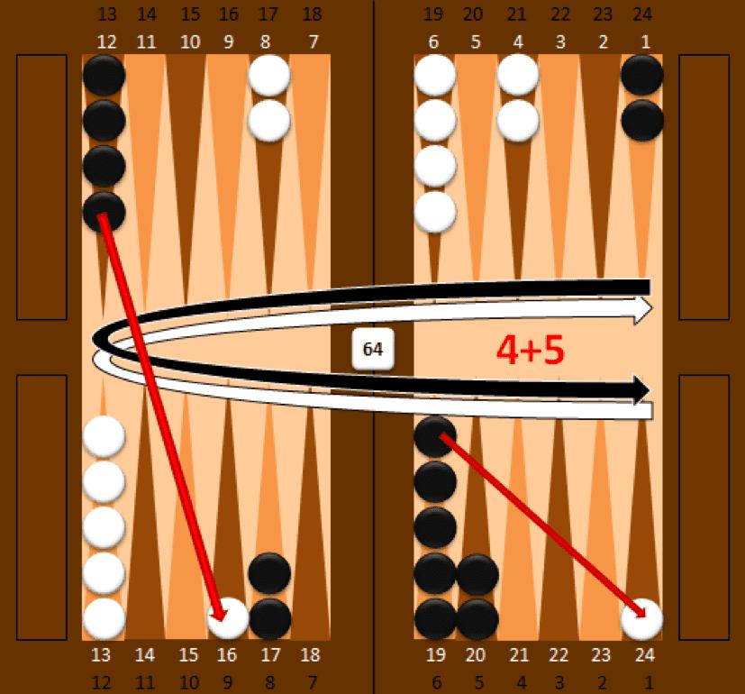 Backgammon - hracia doska - poloha 5