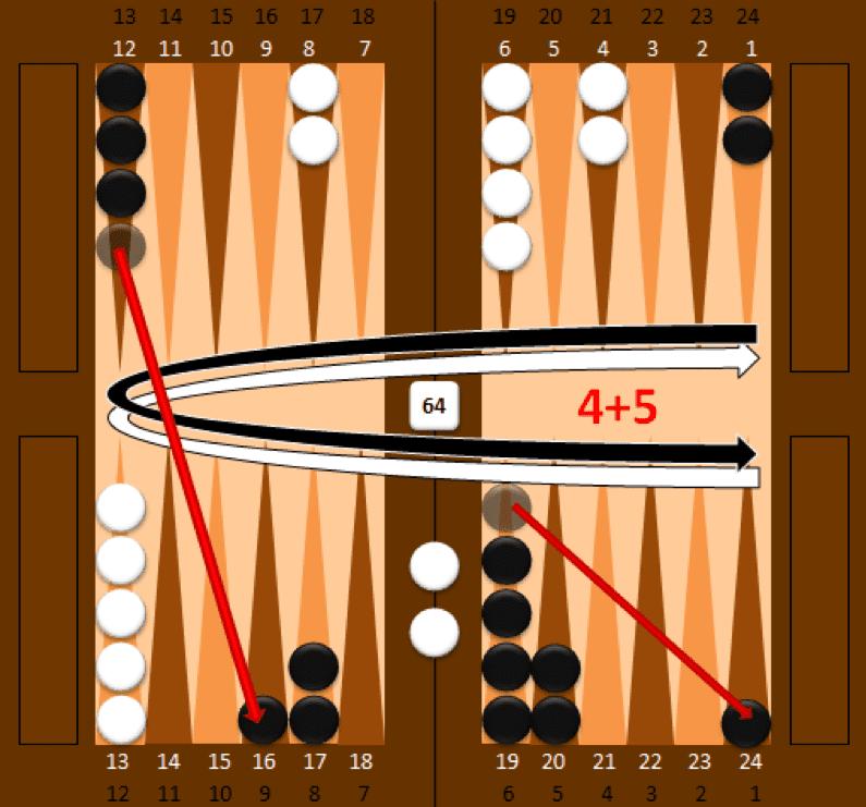 Backgammon - hracia doska - poloha 6