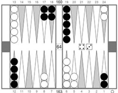 Backgammon - stratégia Priming - obr. 1