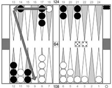 Backgammon - stratégia Race - obr. 2