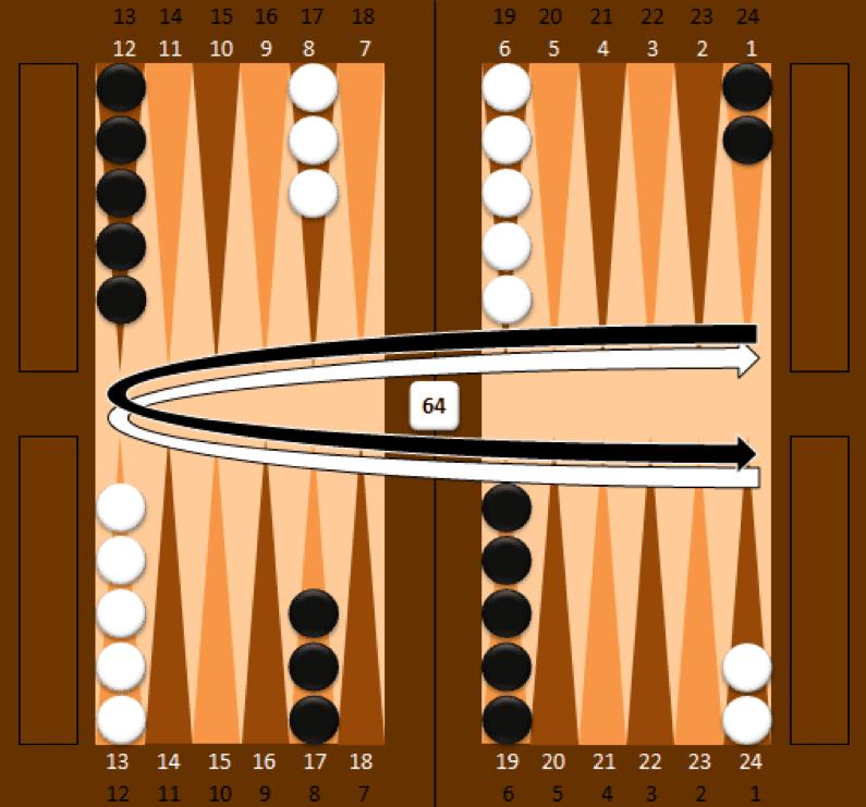 Backgammon - hracia doska - základná pozícia